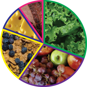 Balanced nutrition is one way to a healthier life.